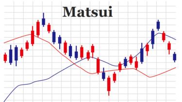 松井証券(8628)の株価上昇・下落推移と傾向(過去10年間)